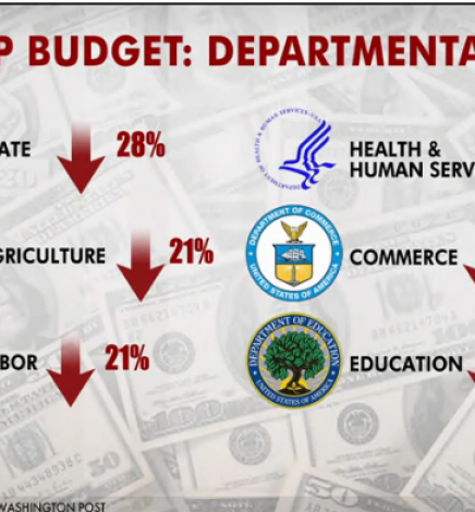 The White House Budget Director Does Not Speak For Me